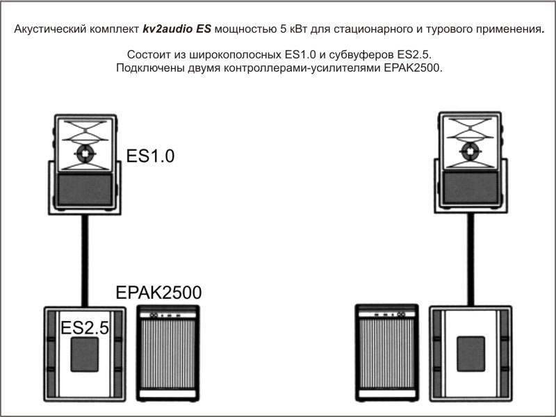ES1.0 - 2шт., ES1.8 - 4шт.